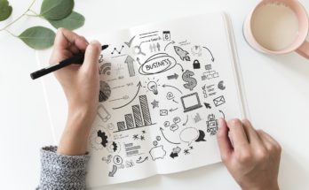 Verkaufsstrategie B2B